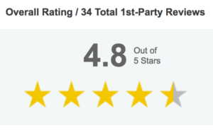 Richmond Industries' 4.8 out of 5 stars rating